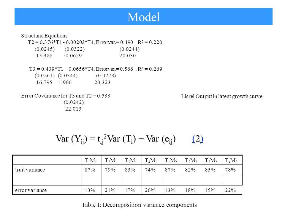 The highest level: group level = egos = g The lowest level: individual level = alters = k Multilevel model Multilevel analysis.