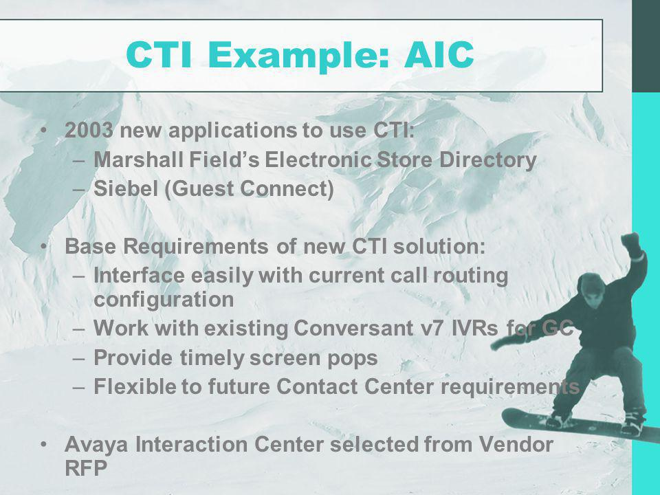 CTI Example: AIC 2003 new applications to use CTI: –Marshall Fields Electronic Store Directory –Siebel (Guest Connect) Base Requirements of new CTI so