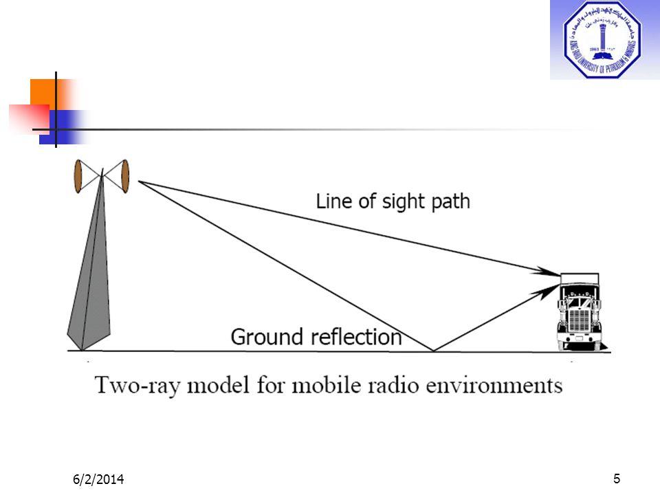 6/2/201416 Comparison of CDMA, TDMA and FDMA..
