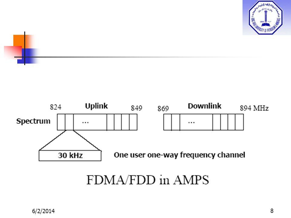 9 FDMA