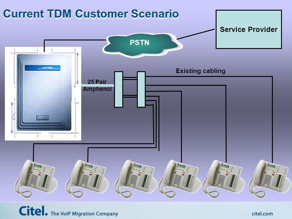 Existing cabling 25 Pair Amphenol PSTN Service Provider Current TDM Customer Scenario