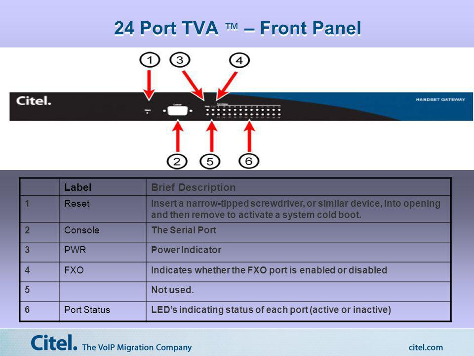 24 Port TVA – Front Panel LabelBrief Description 1ResetInsert a narrow-tipped screwdriver, or similar device, into opening and then remove to activate