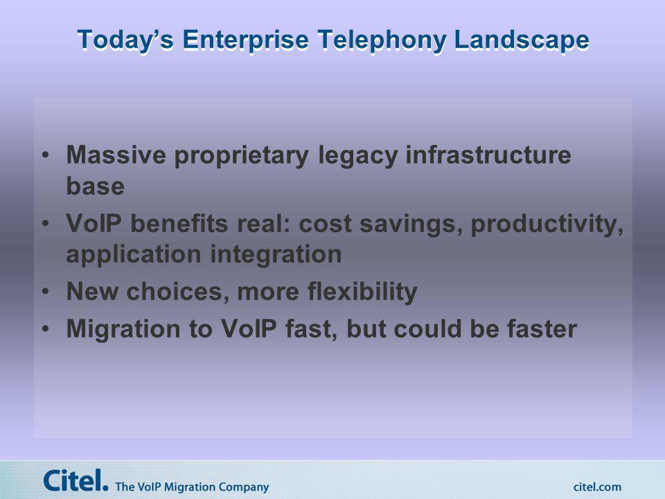 Todays Enterprise Telephony Landscape Massive proprietary legacy infrastructure base VoIP benefits real: cost savings, productivity, application integ