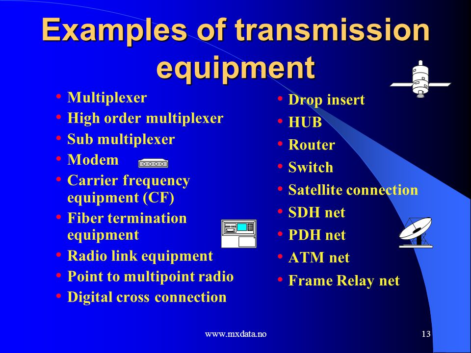 www.mxdata.no13 Examples of transmission equipment Multiplexer High order multiplexer Sub multiplexer Modem Carrier frequency equipment (CF) Fiber ter