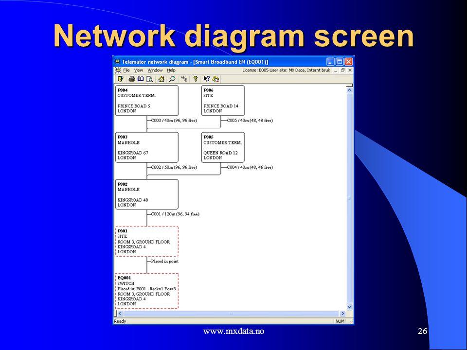 www.mxdata.no26 Network diagram screen