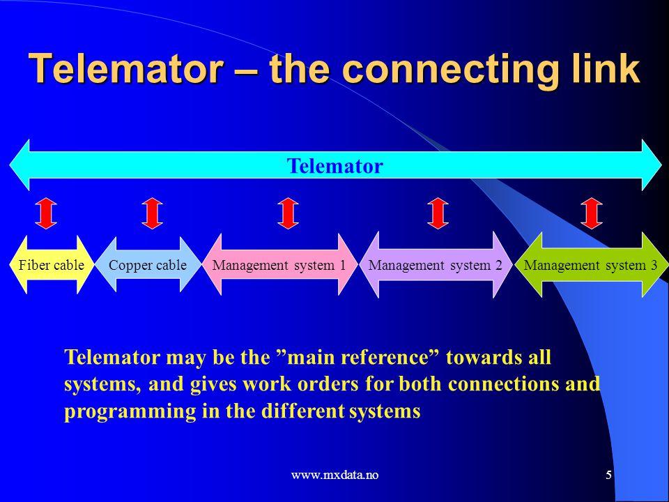 www.mxdata.no6 Telemator consists of 4 modules Net diagram module Base module Projecting module ElektroPartner DAK Trace module Cable map GIS Telemator Others Drawing- program