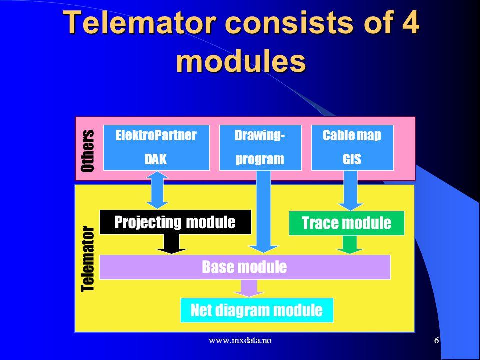 www.mxdata.no6 Telemator consists of 4 modules Net diagram module Base module Projecting module ElektroPartner DAK Trace module Cable map GIS Telemato