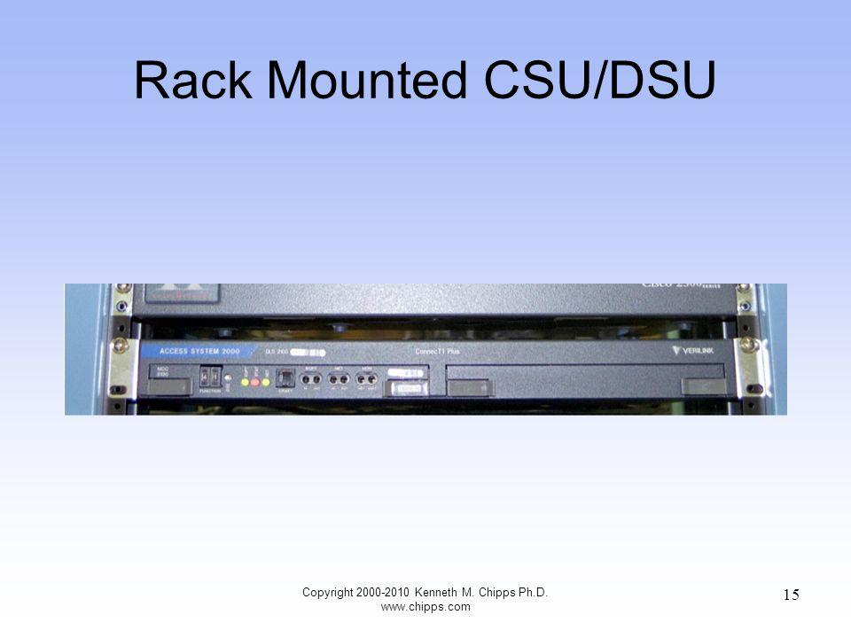 Rack Mounted CSU/DSU Copyright 2000-2010 Kenneth M. Chipps Ph.D. www.chipps.com 15