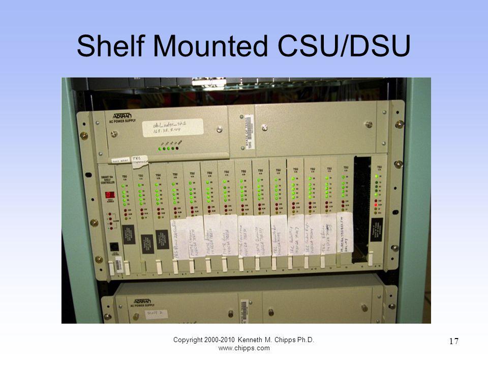 Shelf Mounted CSU/DSU Copyright 2000-2010 Kenneth M. Chipps Ph.D. www.chipps.com 17