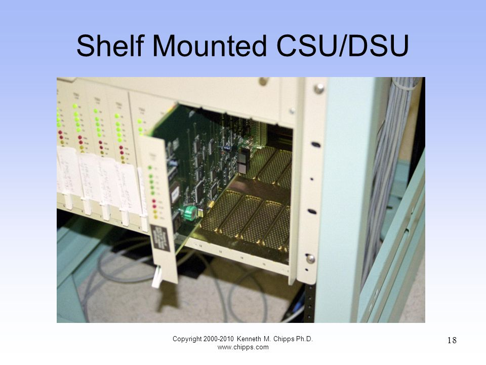 Shelf Mounted CSU/DSU Copyright 2000-2010 Kenneth M. Chipps Ph.D. www.chipps.com 18