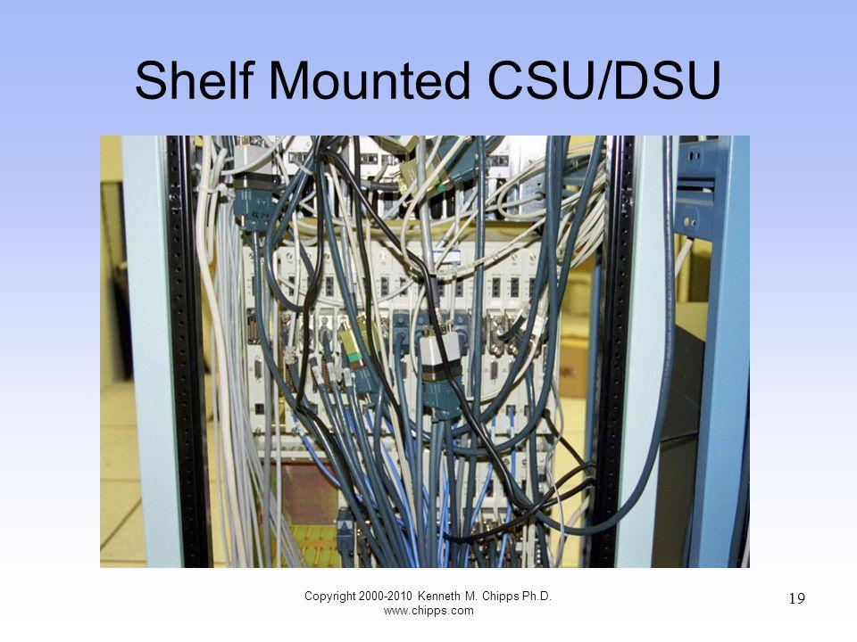Shelf Mounted CSU/DSU Copyright 2000-2010 Kenneth M. Chipps Ph.D. www.chipps.com 19