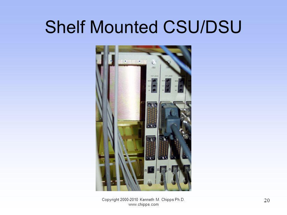 Shelf Mounted CSU/DSU Copyright 2000-2010 Kenneth M. Chipps Ph.D. www.chipps.com 20