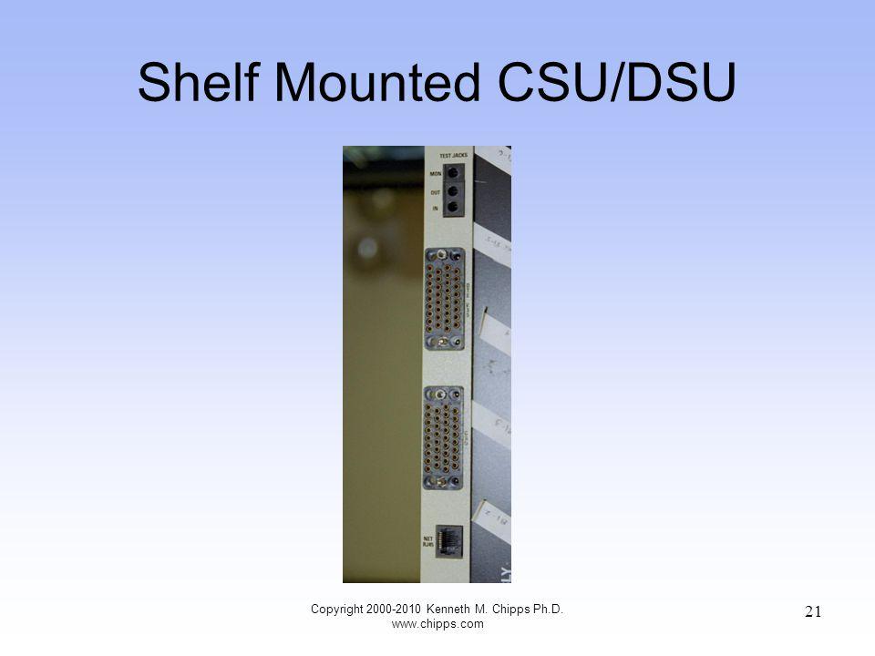Shelf Mounted CSU/DSU Copyright 2000-2010 Kenneth M. Chipps Ph.D. www.chipps.com 21