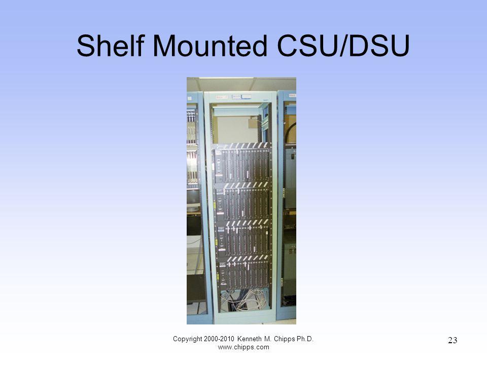 Shelf Mounted CSU/DSU Copyright 2000-2010 Kenneth M. Chipps Ph.D. www.chipps.com 23