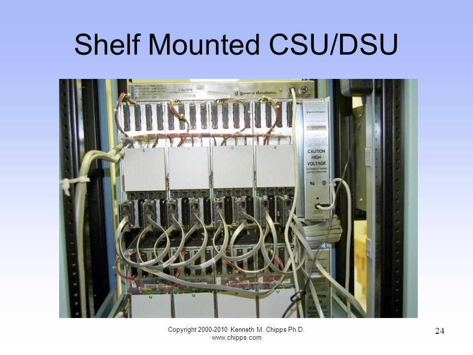 Shelf Mounted CSU/DSU Copyright 2000-2010 Kenneth M. Chipps Ph.D. www.chipps.com 24