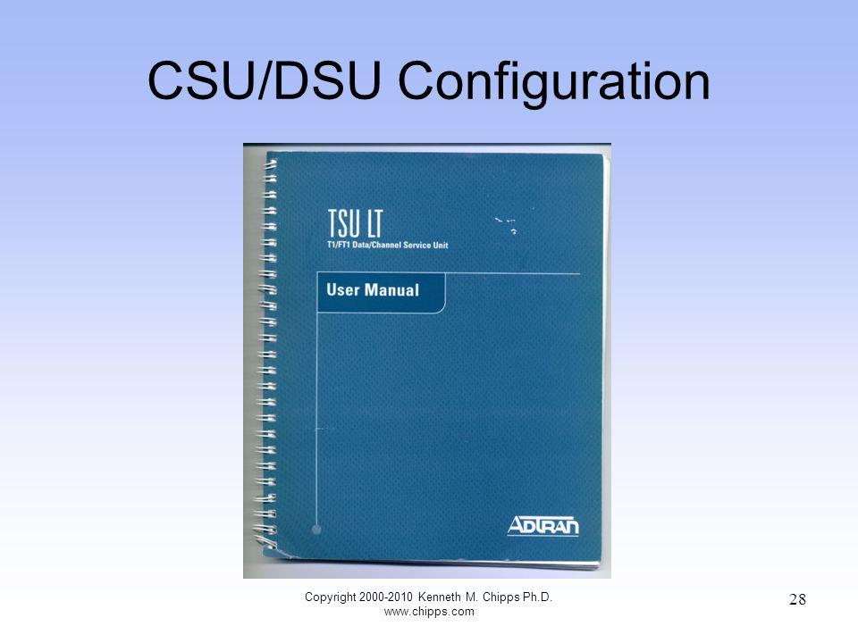 CSU/DSU Configuration Copyright 2000-2010 Kenneth M. Chipps Ph.D. www.chipps.com 28
