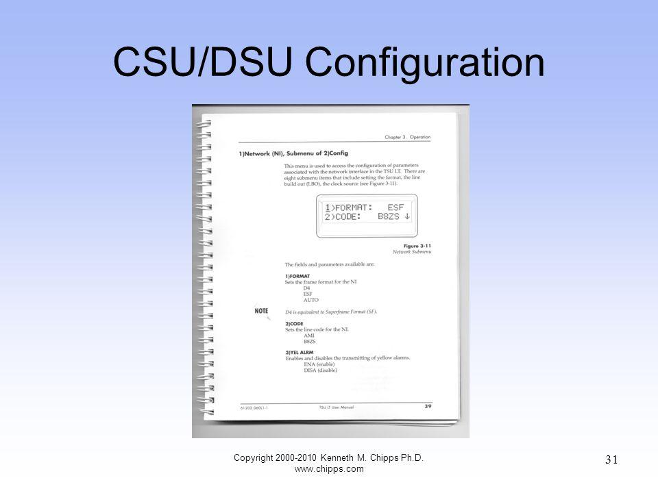 CSU/DSU Configuration Copyright 2000-2010 Kenneth M. Chipps Ph.D. www.chipps.com 31