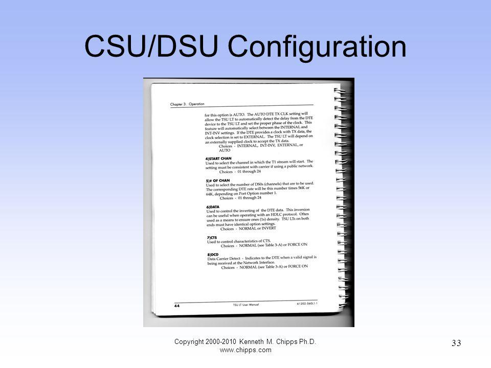 CSU/DSU Configuration Copyright 2000-2010 Kenneth M. Chipps Ph.D. www.chipps.com 33