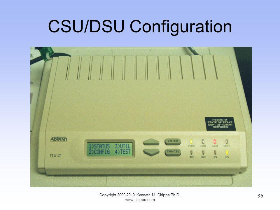 CSU/DSU Configuration Copyright 2000-2010 Kenneth M. Chipps Ph.D. www.chipps.com 36