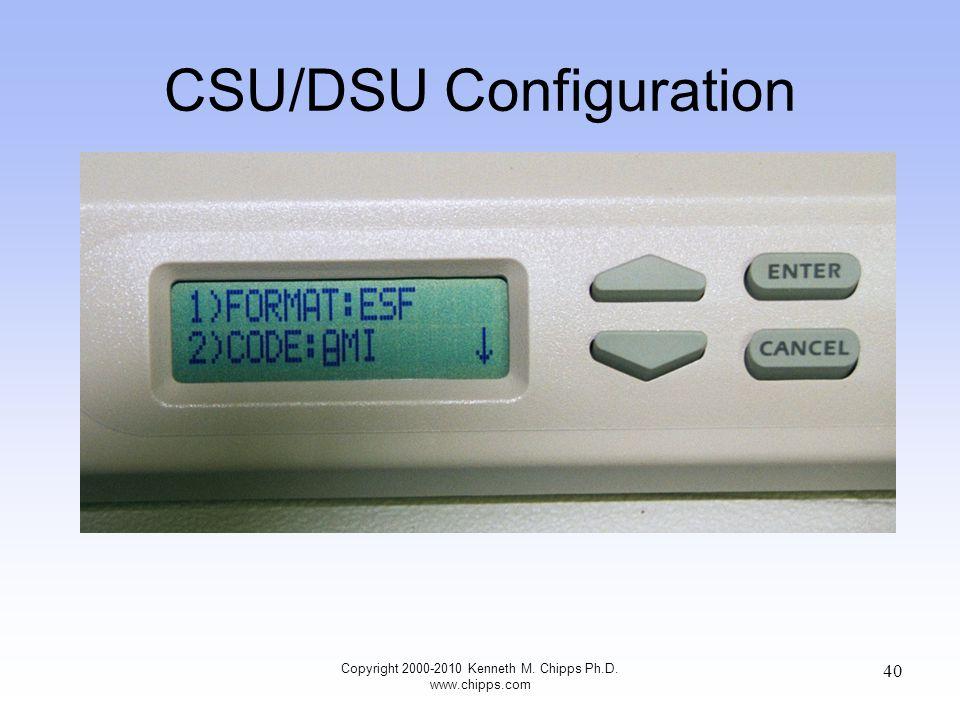 CSU/DSU Configuration Copyright 2000-2010 Kenneth M. Chipps Ph.D. www.chipps.com 40