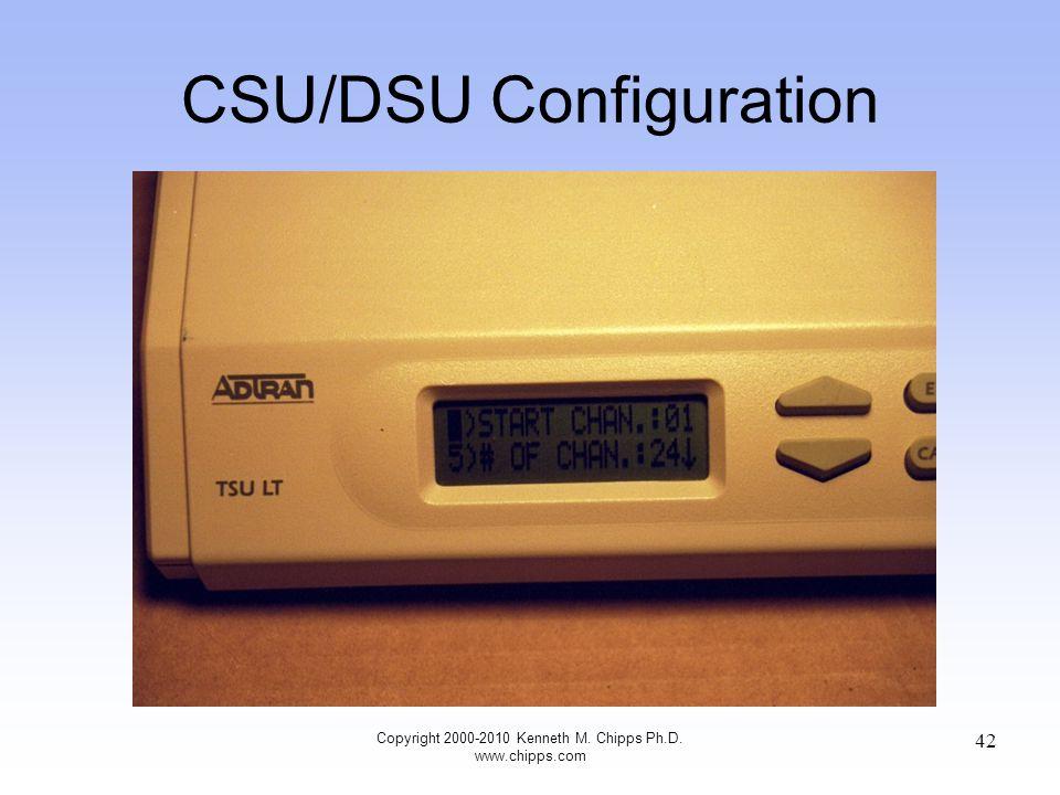 CSU/DSU Configuration Copyright 2000-2010 Kenneth M. Chipps Ph.D. www.chipps.com 42