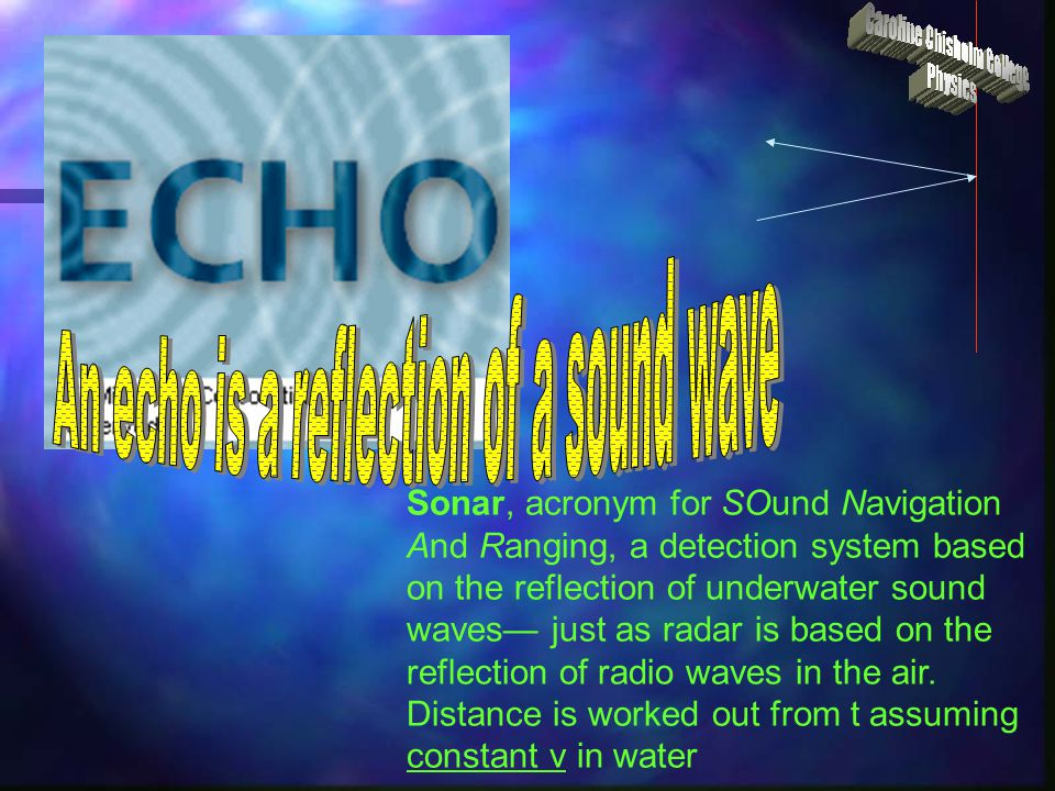 Sonar, acronym for SOund Navigation And Ranging, a detection system based on the reflection of underwater sound waves just as radar is based on the re