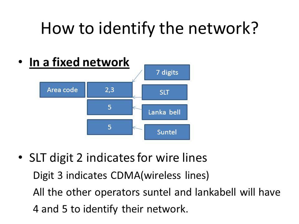 Optimizing IP addressing