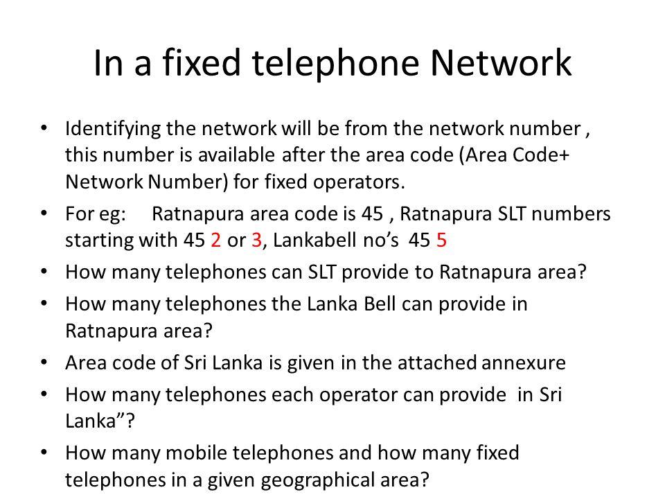 Area codes of Sri Lanka