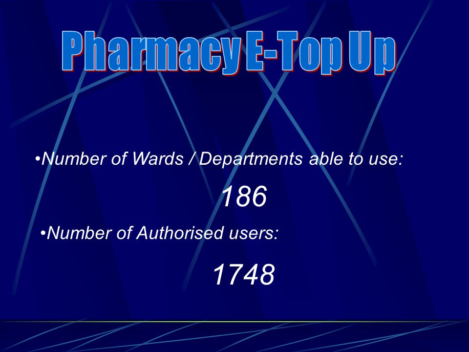 Number of Wards / Departments able to use: Number of Authorised users: 186 1748
