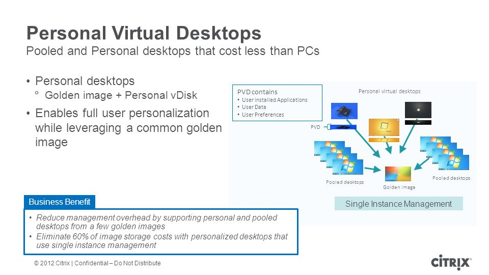 © 2012 Citrix | Confidential – Do Not Distribute Personal Virtual Desktops Pooled and Personal desktops that cost less than PCs Personal desktops Golden image + Personal vDisk Enables full user personalization while leveraging a common golden image Golden image Pooled desktops Personal virtual desktops Pooled desktops PVD PVD contains User installed Applications User Data User Preferences Reduce management overhead by supporting personal and pooled desktops from a few golden images Eliminate 60% of image storage costs with personalized desktops that use single instance management Business Benefit Single Instance Management