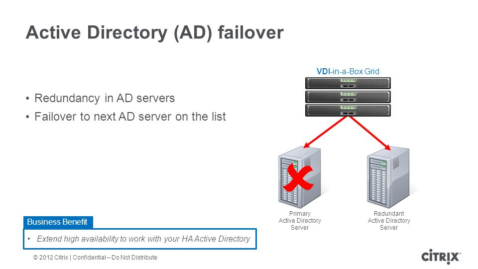 Primary Active Directory Server Redundant Active Directory Server Active Directory (AD) failover Redundancy in AD servers Failover to next AD server on the list VDI-in-a-Box Grid Extend high availability to work with your HA Active Directory Business Benefit