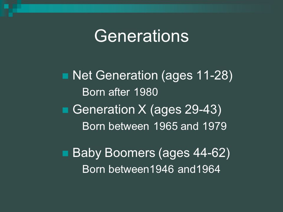 Generations Net Generation (ages 11-28) Born after 1980 Generation X (ages 29-43) Born between 1965 and 1979 Baby Boomers (ages 44-62) Born between1946 and1964