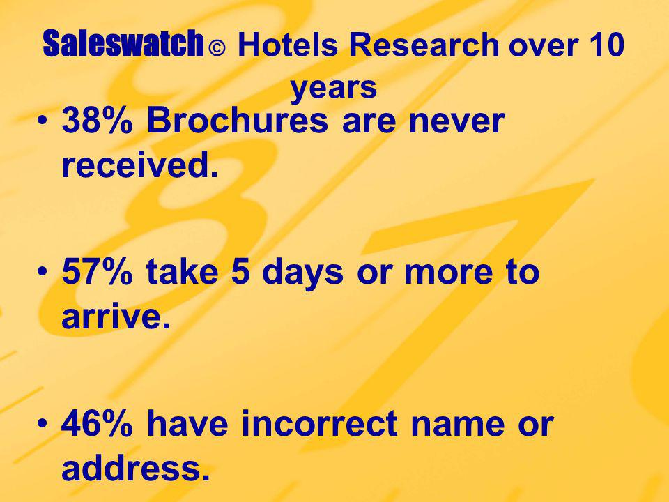 Saleswatch © Hotels Research over 10 years 38% Brochures are never received. 57% take 5 days or more to arrive. 46% have incorrect name or address. Ea