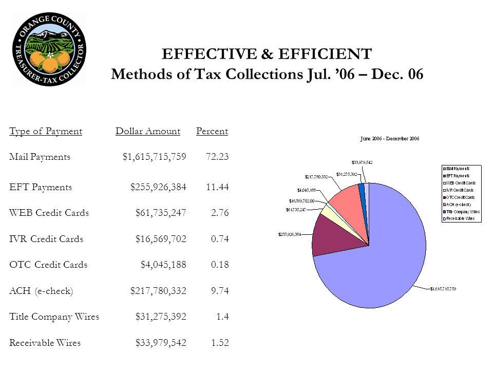 EFFECTIVE & EFFICIENT Methods of Tax Collections Jul.