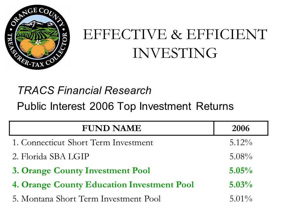 EFFECTIVE & EFFICIENT INVESTING TRACS Financial Research Public Interest 2006 Top Investment Returns FUND NAME2006 1.