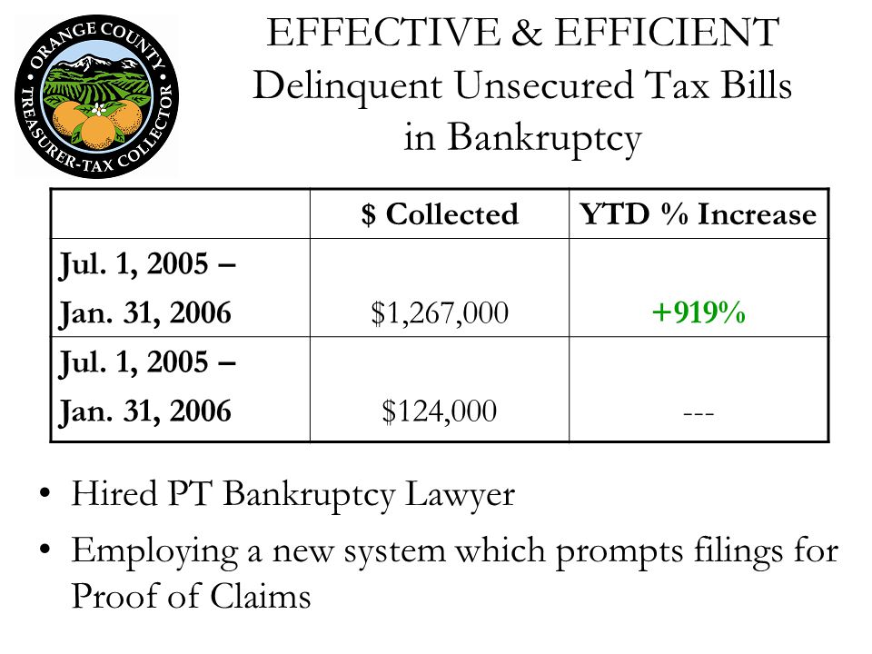 EFFECTIVE & EFFICIENT Delinquent Unsecured Tax Bills in Bankruptcy Hired PT Bankruptcy Lawyer Employing a new system which prompts filings for Proof of Claims $ CollectedYTD % Increase Jul.