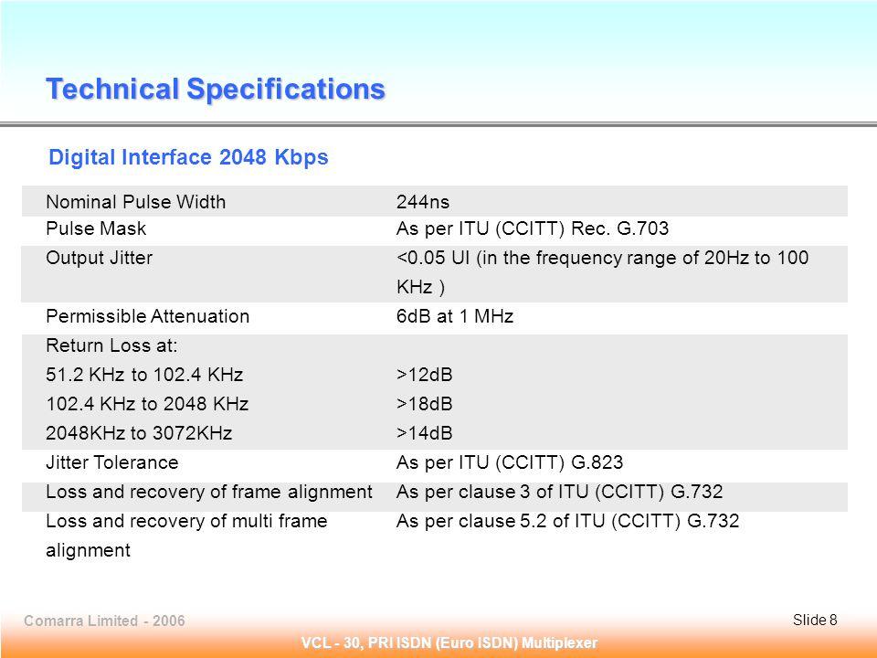 Slide 8 Comarra Limited - 2006Slide 8 VCL - 30, PRI ISDN (Euro ISDN) Multiplexer Nominal Pulse Width244ns Pulse MaskAs per ITU (CCITT) Rec.