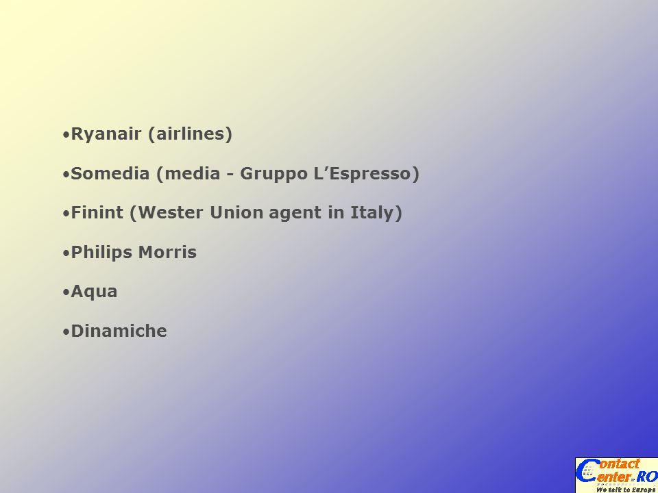 Ryanair (airlines) Somedia (media - Gruppo LEspresso) Finint (Wester Union agent in Italy) Philips Morris Aqua Dinamiche