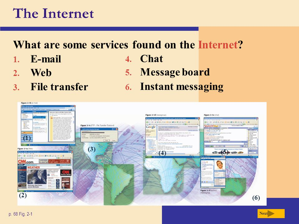 The Internet What are some services found on the Internet? p. 68 Fig. 2-1 Next 4. Chat (4) (1) 1. E-mail (2) 2. Web (3) 3. File transfer (5) 5. Messag