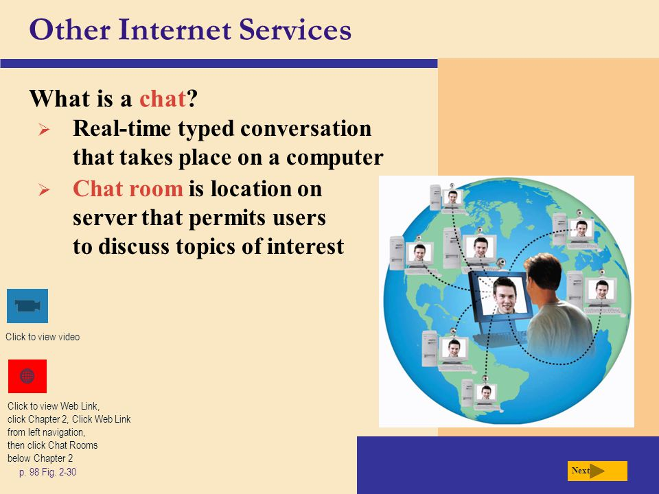Other Internet Services What is a chat? p. 98 Fig. 2-30 Next Real-time typed conversation that takes place on a computer Chat room is location on serv