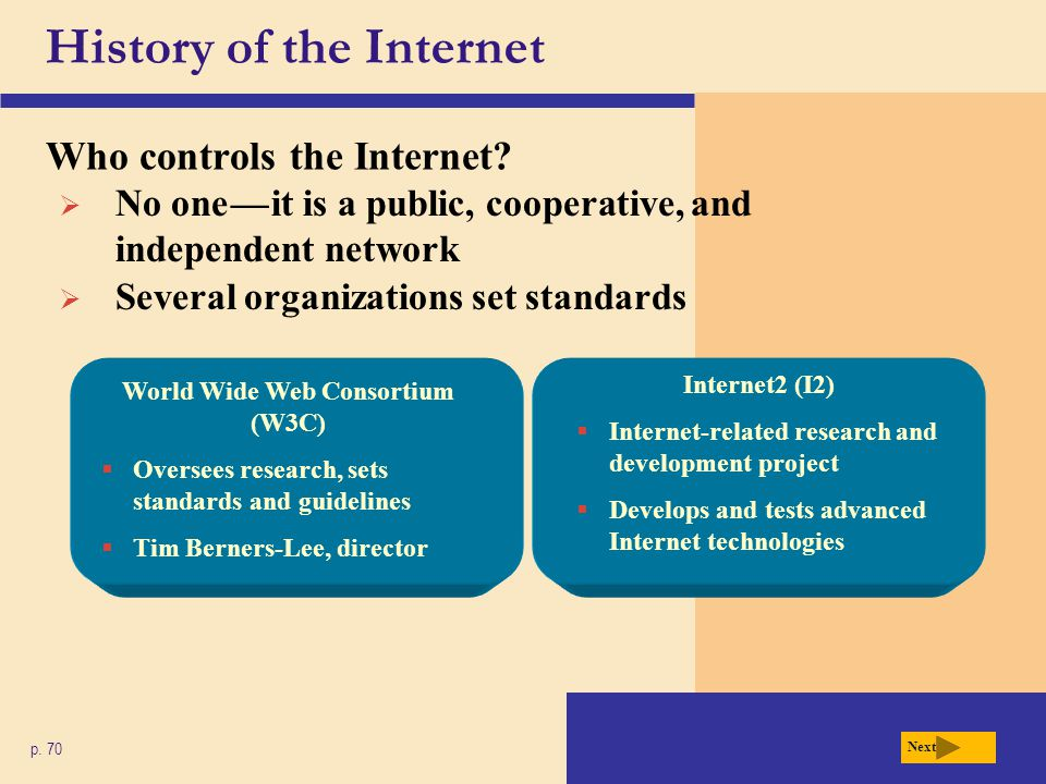 History of the Internet Who controls the Internet? p. 70 World Wide Web Consortium (W3C) Oversees research, sets standards and guidelines Tim Berners-
