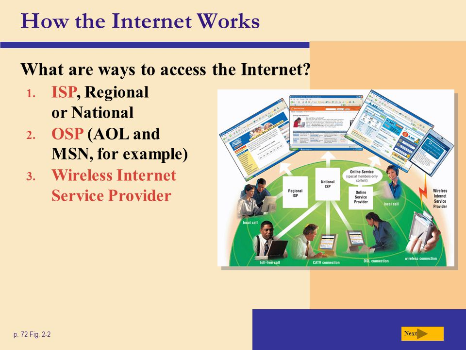 How the Internet Works How might data travel the Internet using a telephone line connection.