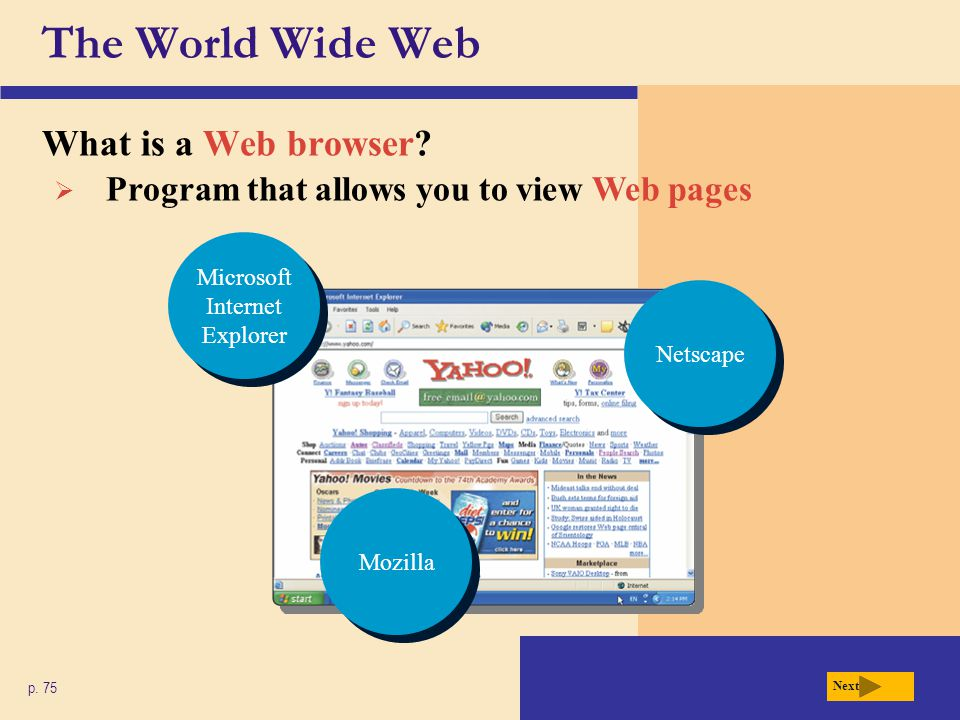 The World Wide Web What is a Web browser? p. 75 Next Microsoft Internet Explorer Netscape Mozilla Program that allows you to view Web pages