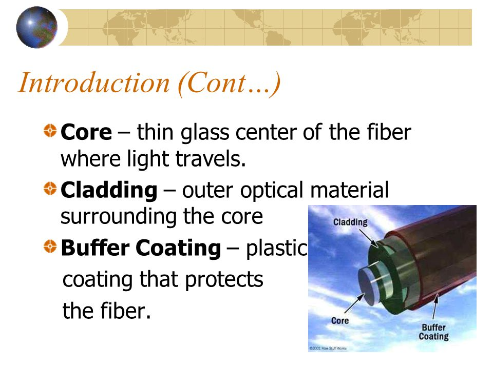 Introduction (Cont…) Core – thin glass center of the fiber where light travels. Cladding – outer optical material surrounding the core Buffer Coating
