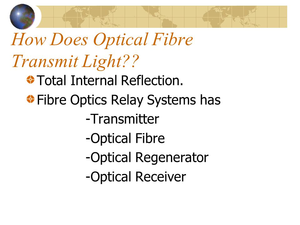 How Does Optical Fibre Transmit Light?? Total Internal Reflection. Fibre Optics Relay Systems has -Transmitter -Optical Fibre -Optical Regenerator -Op