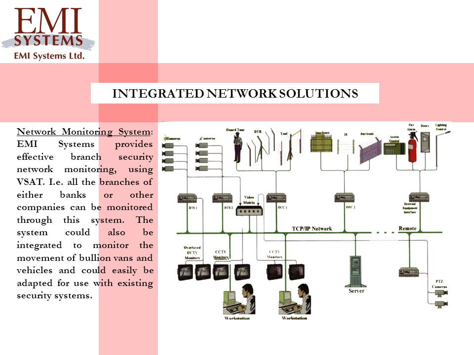 INTEGRATED NETWORK SOLUTIONS Network Monitoring System: EMI Systems provides effective branch security network monitoring, using VSAT. I.e. all the br