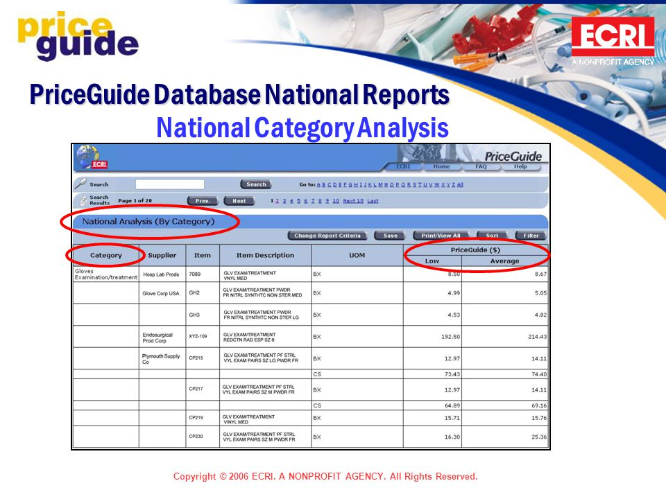 Copyright © 2006 ECRI. A NONPROFIT AGENCY. All Rights Reserved. National Category Analysis PriceGuide Database National Reports