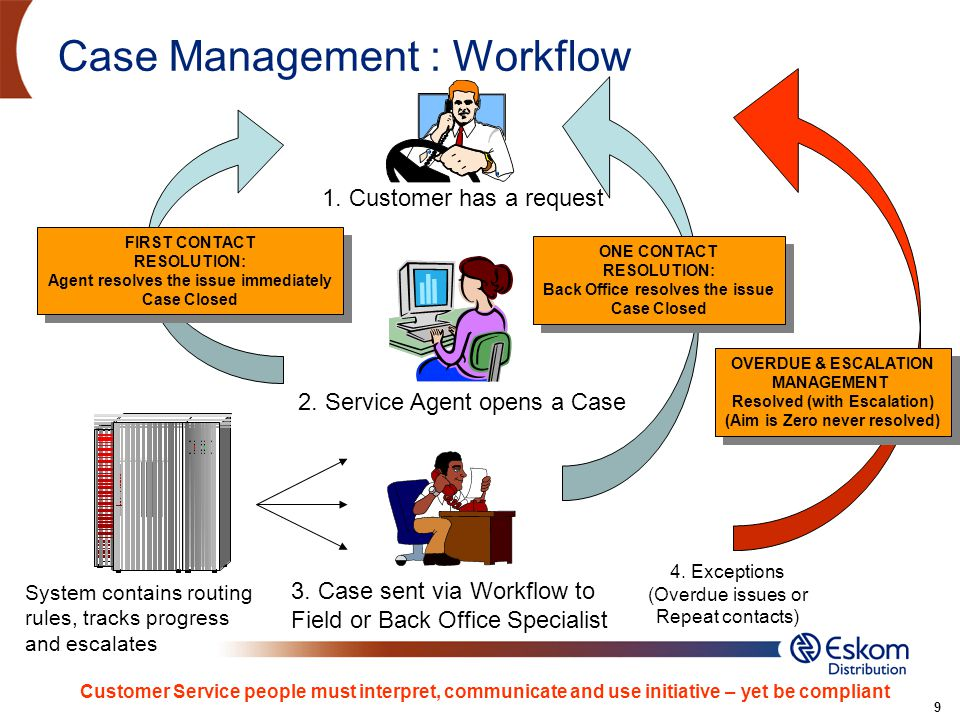 9 Case Management : Workflow 1. Customer has a request 2. Service Agent opens a Case FIRST CONTACT RESOLUTION: Agent resolves the issue immediately Ca
