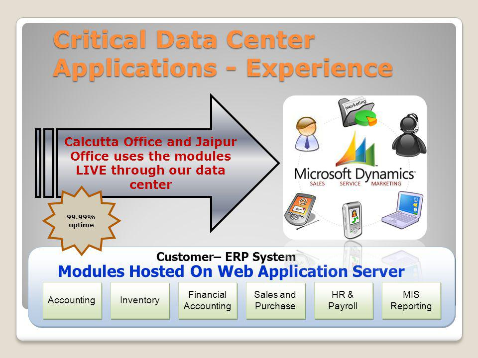 Critical Data Center Applications - Experience Modules Hosted On Web Application Server Accounting HR & Payroll Sales and Purchase Financial Accountin