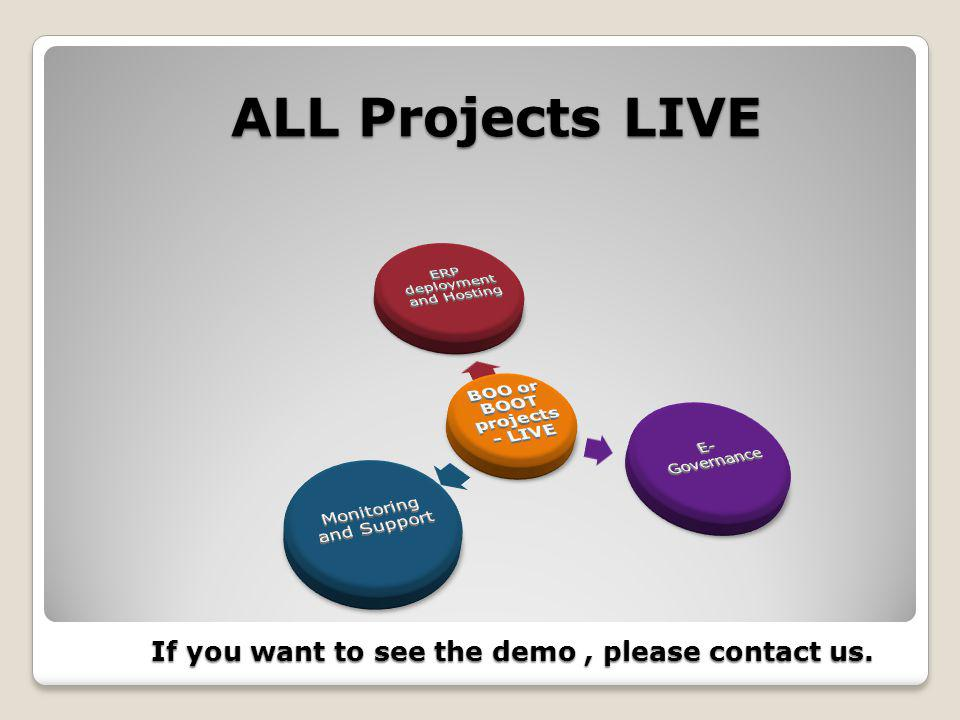 ALL Projects LIVE If you want to see the demo, please contact us.